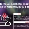 Święta w branży e-commerce: RTB House sprawdziło jak internauci robią zakupy w grudniu.