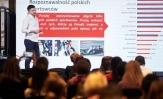 CSR wychodzi z cienia, czyli wyzwania biznesu w działalności społecznej Kongres Public Relations 2020 już za dwa miesiące