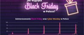 Trzy czwarte Polaków zrobi zakupy w Black Friday. Jak pandemia zmieni to święto?